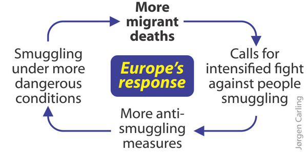 Europes response