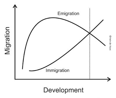 MIgration transition 2020-02-07 11.29.26